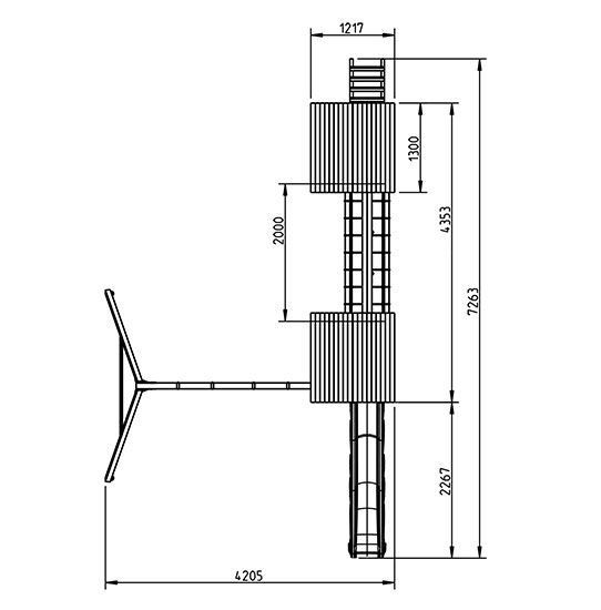 Combinacion Apalaches - Grafico medidas