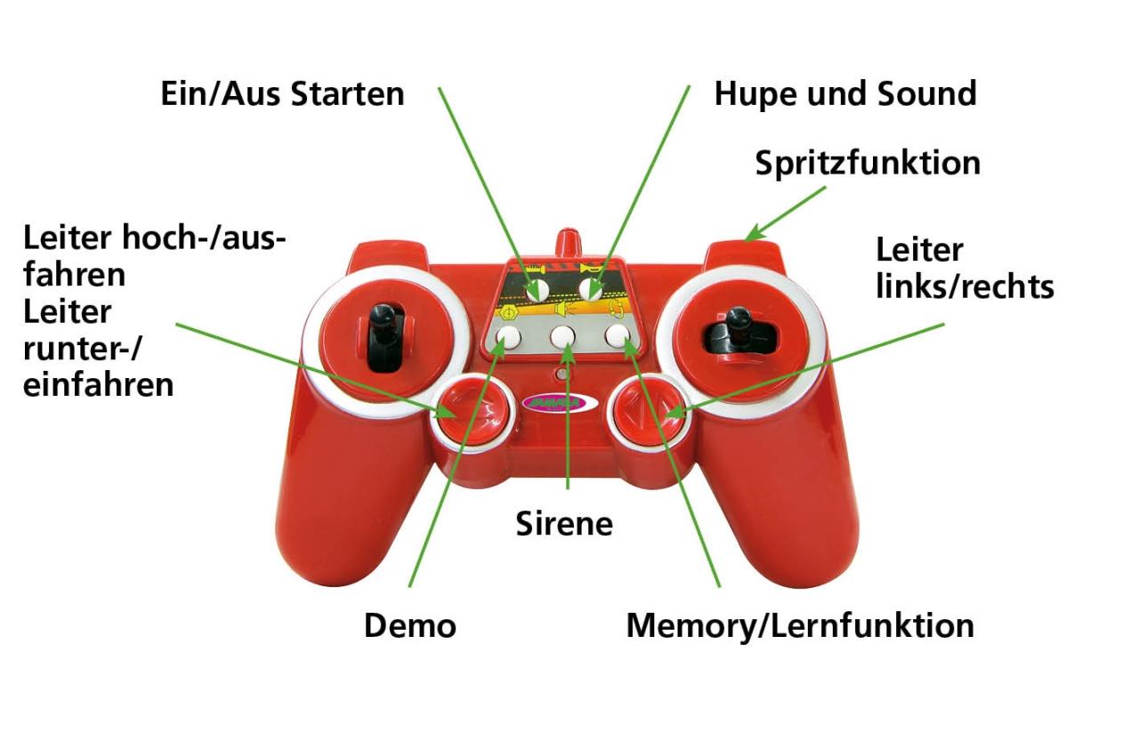 instrucciones mando radio control bomberos width=