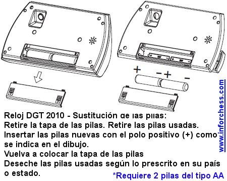 SUSTITUCIÓN PILAS RELOJ DIGITAL DGT 2010 ACTUALIZADO