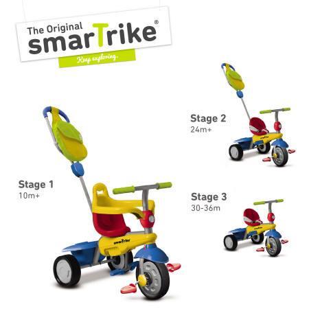 Triciclo breeze gl